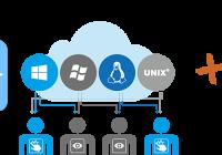 PROXMOX: Прописування USB портів